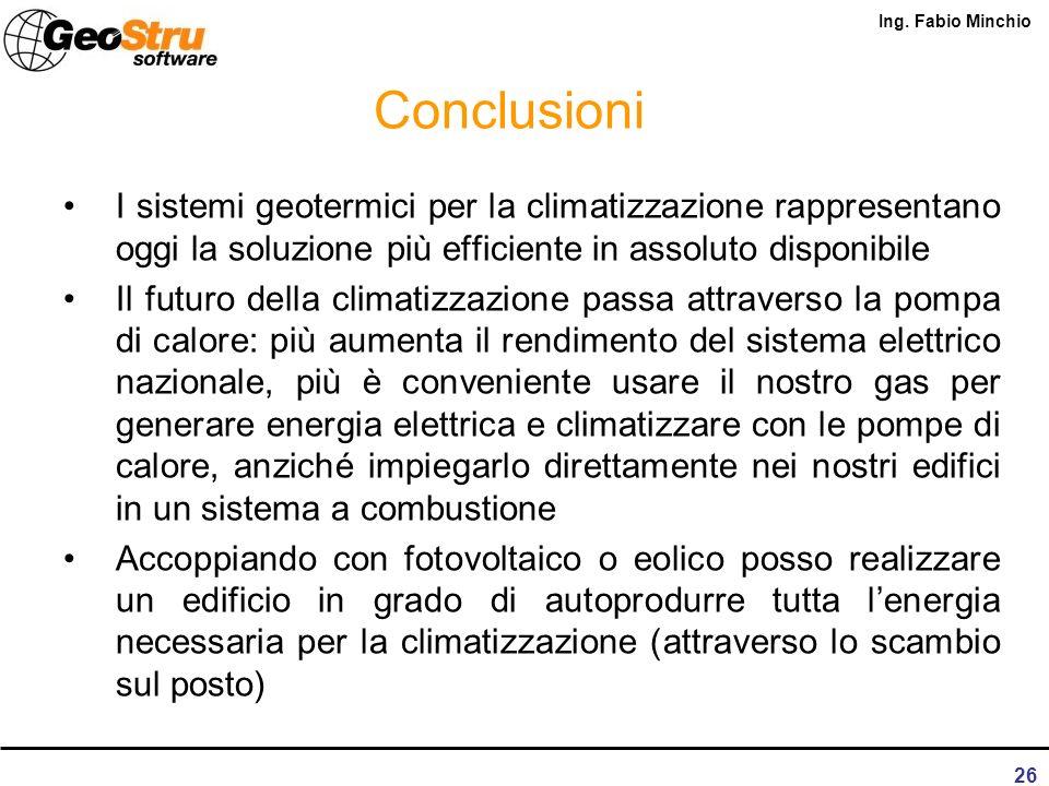 Conclusioni I sistemi geotermici per la climatizzazione rappresentano oggi la soluzione più efficiente in assoluto disponibile.