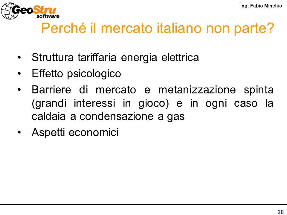 Perché il mercato italiano non parte