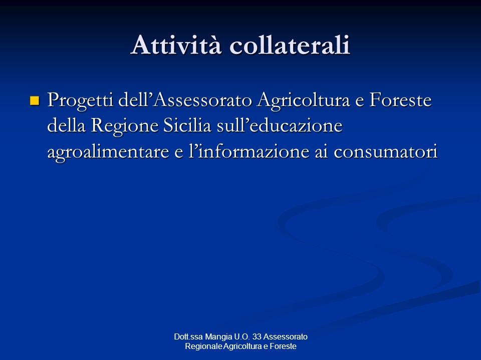 Dott.ssa Mangia U.O. 33 Assessorato Regionale Agricoltura e Foreste