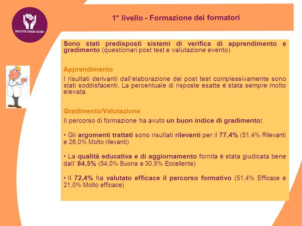 1° livello - Formazione dei formatori