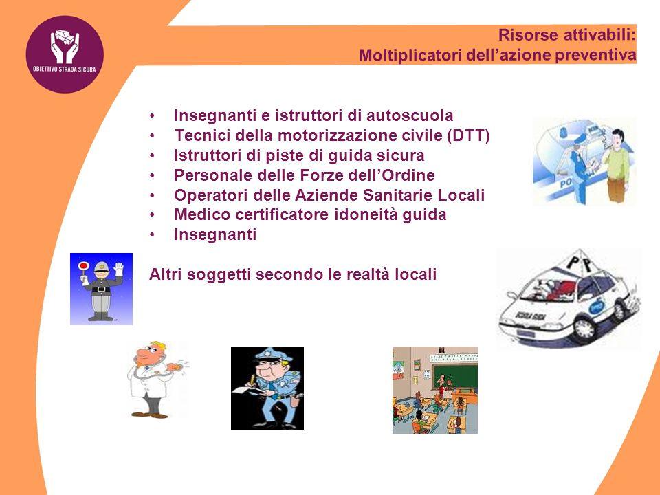 Risorse attivabili: Moltiplicatori dell'azione preventiva