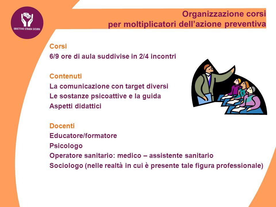 Organizzazione corsi per moltiplicatori dell'azione preventiva