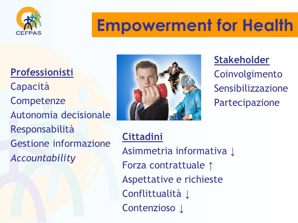 Empowerment for Health