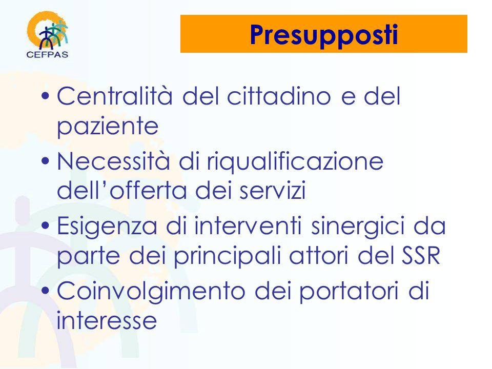 Presupposti Centralità del cittadino e del paziente