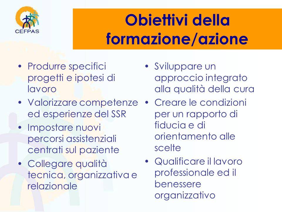 Obiettivi della formazione/azione