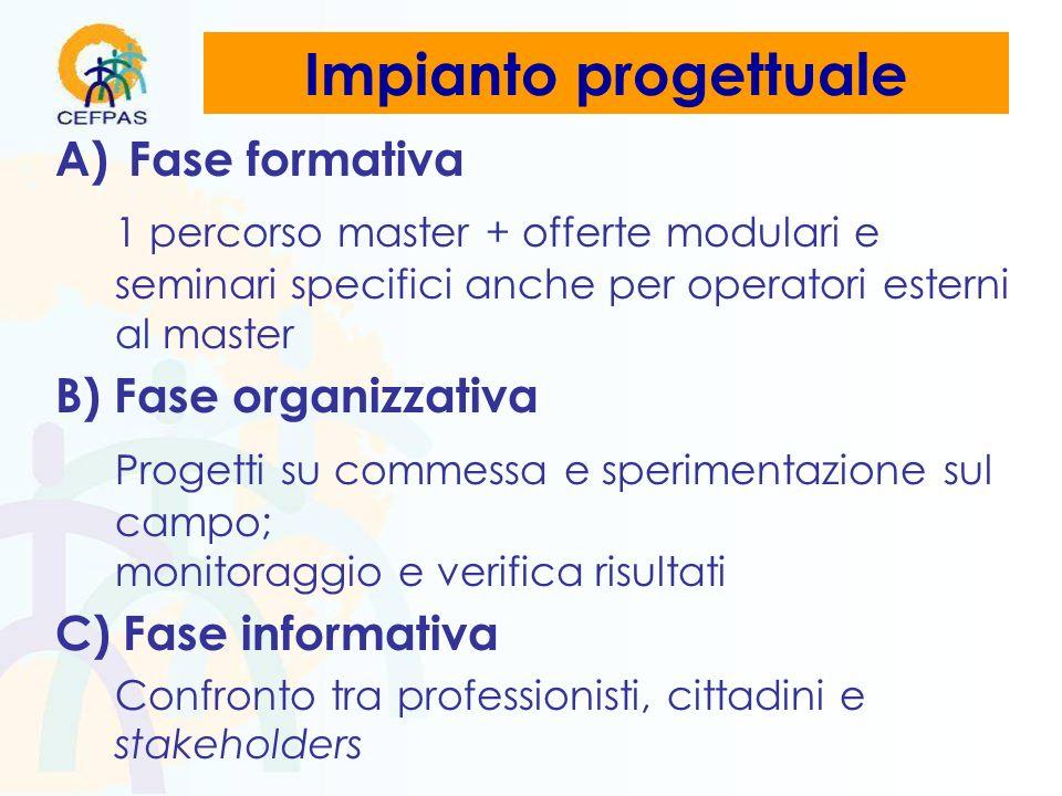 Impianto progettuale Fase formativa. 1 percorso master + offerte modulari e seminari specifici anche per operatori esterni al master.