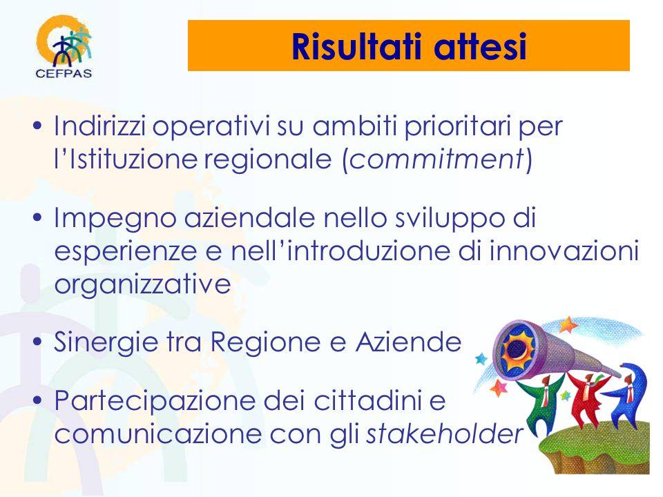 Risultati attesi Indirizzi operativi su ambiti prioritari per l'Istituzione regionale (commitment)