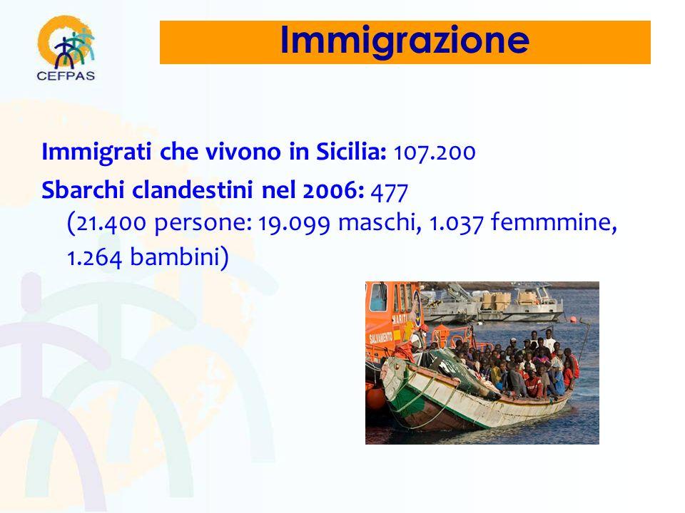Immigrazione Immigrati che vivono in Sicilia: 107.200