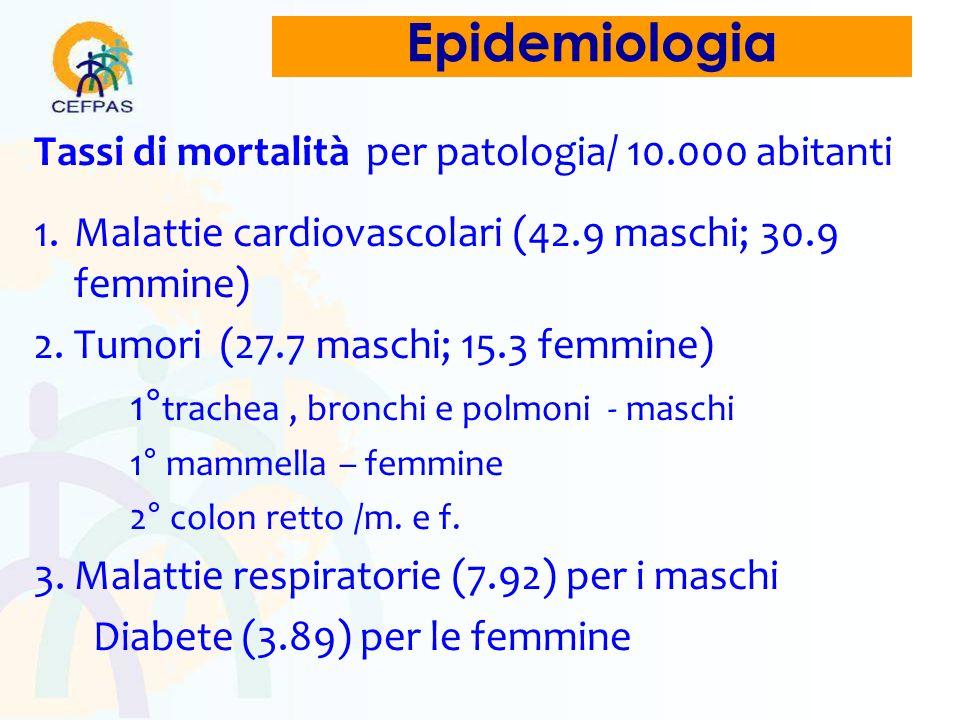 Epidemiologia Tassi di mortalità per patologia/ 10.000 abitanti