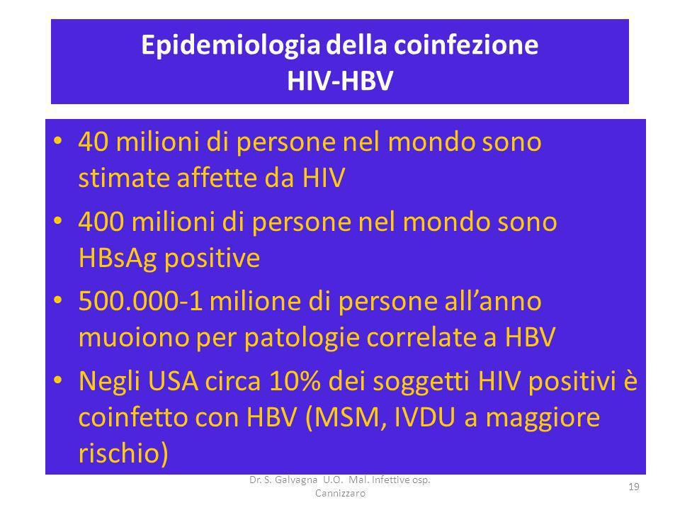 Epidemiologia della coinfezione HIV-HBV