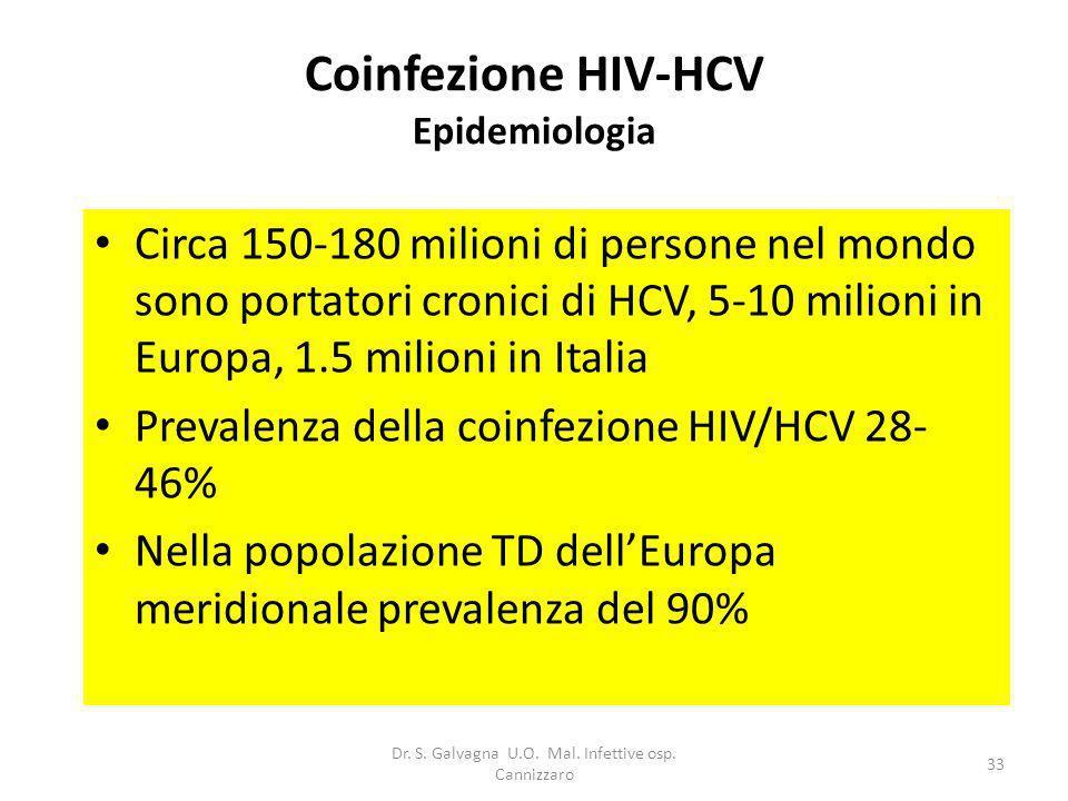 Coinfezione HIV-HCV Epidemiologia