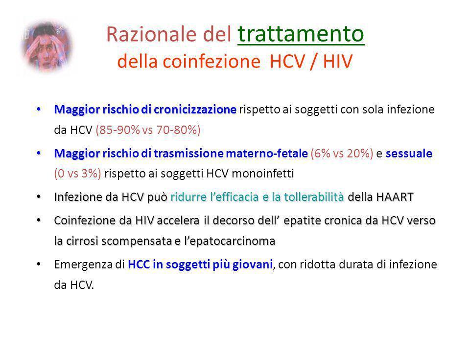 Razionale del trattamento della coinfezione HCV / HIV