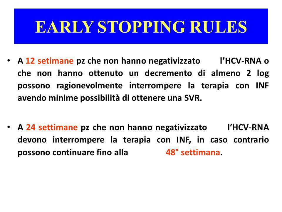 EARLY STOPPING RULES