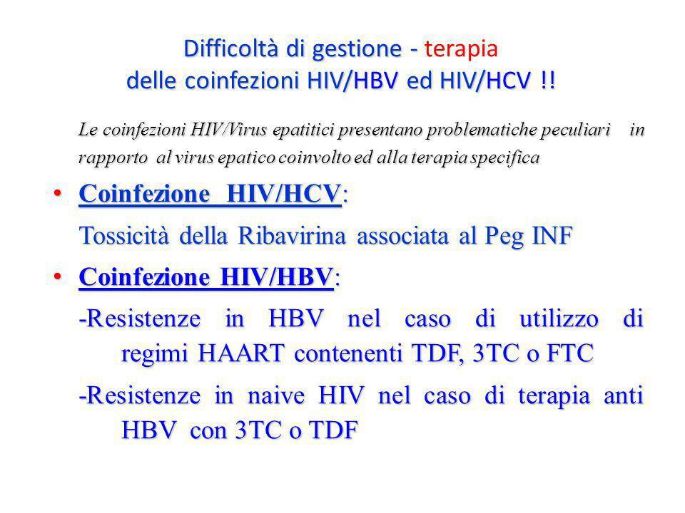 Difficoltà di gestione - terapia delle coinfezioni HIV/HBV ed HIV/HCV !!