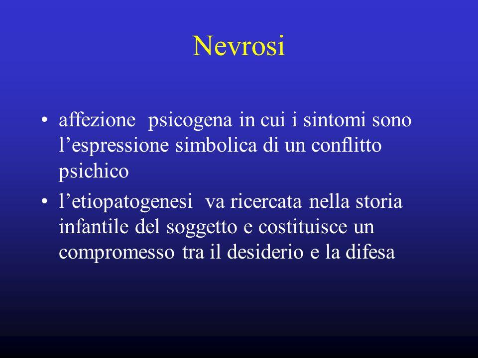 Nevrosi affezione psicogena in cui i sintomi sono l'espressione simbolica di un conflitto psichico.