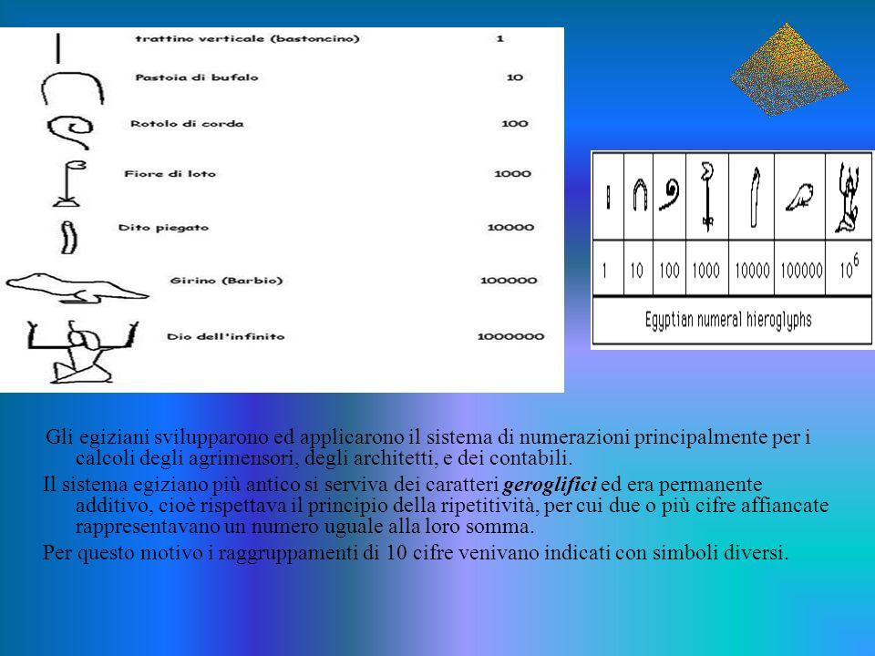 Gli egiziani svilupparono ed applicarono il sistema di numerazioni principalmente per i calcoli degli agrimensori, degli architetti, e dei contabili.
