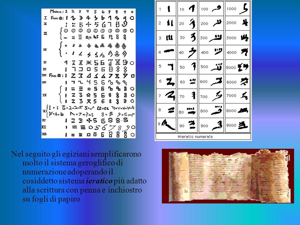 Nel seguito gli egiziani semplificarono molto il sistema geroglifico di numerazione adoperando il cosiddetto sistema ieratico più adatto alla scrittura con penna e inchiostro su fogli di papiro