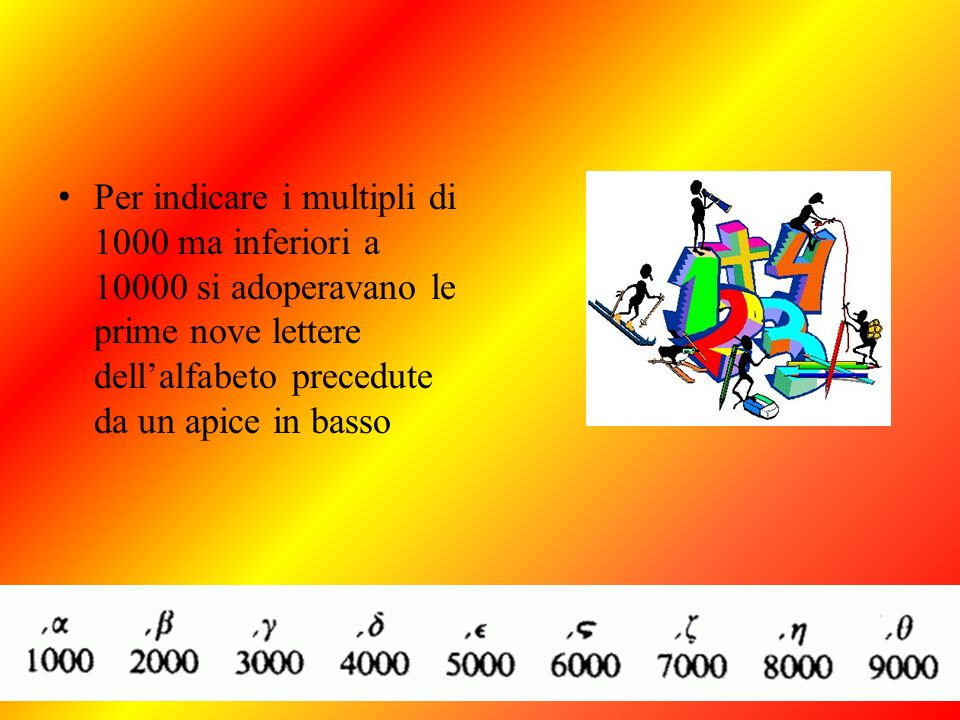 Per indicare i multipli di 1000 ma inferiori a 10000 si adoperavano le prime nove lettere dell'alfabeto precedute da un apice in basso