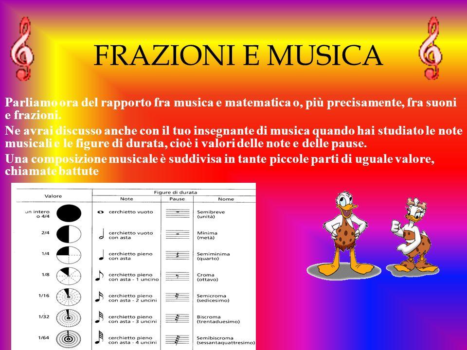 FRAZIONI E MUSICA Parliamo ora del rapporto fra musica e matematica o, più precisamente, fra suoni e frazioni.