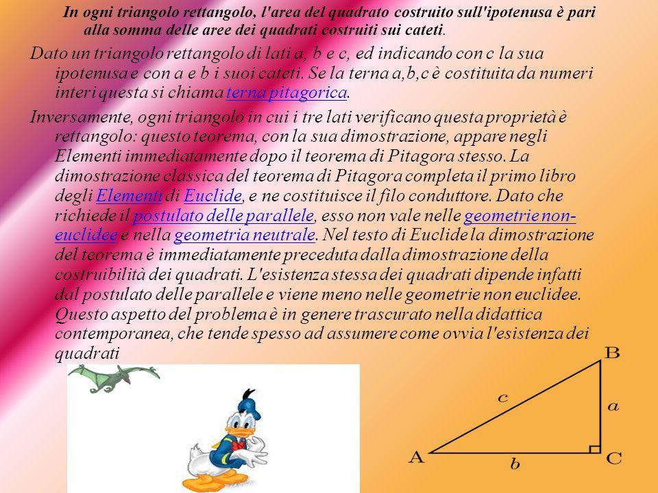 In ogni triangolo rettangolo, l area del quadrato costruito sull ipotenusa è pari alla somma delle aree dei quadrati costruiti sui cateti.