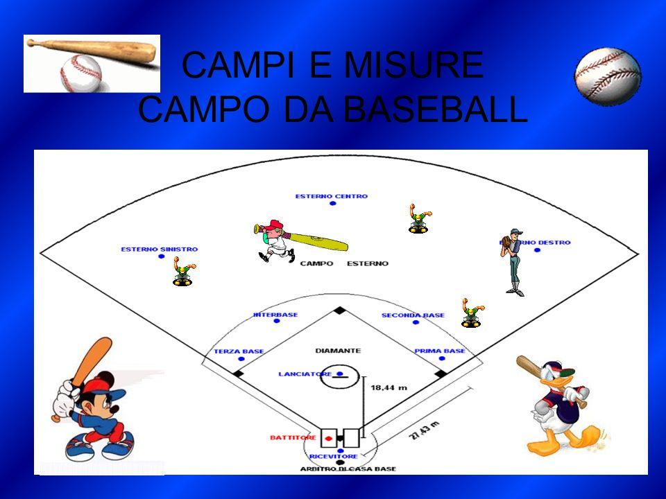 CAMPI E MISURE CAMPO DA BASEBALL
