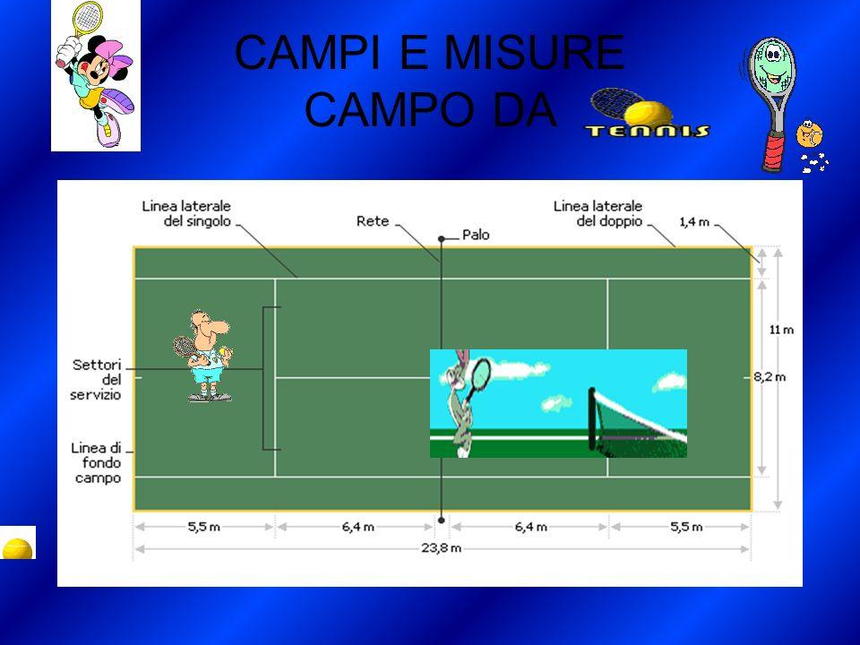 CAMPI E MISURE CAMPO DA