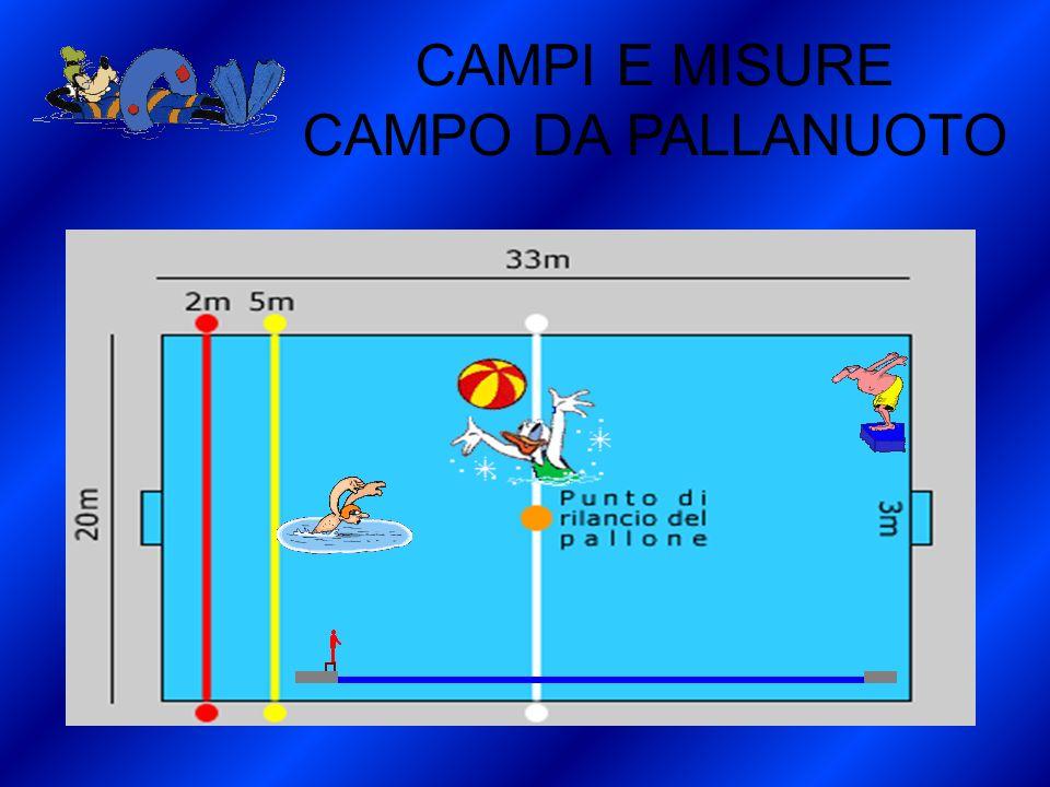 CAMPI E MISURE CAMPO DA PALLANUOTO