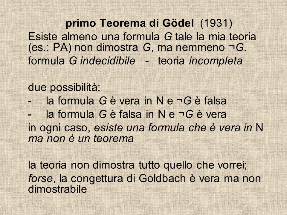 primo Teorema di Gödel (1931)