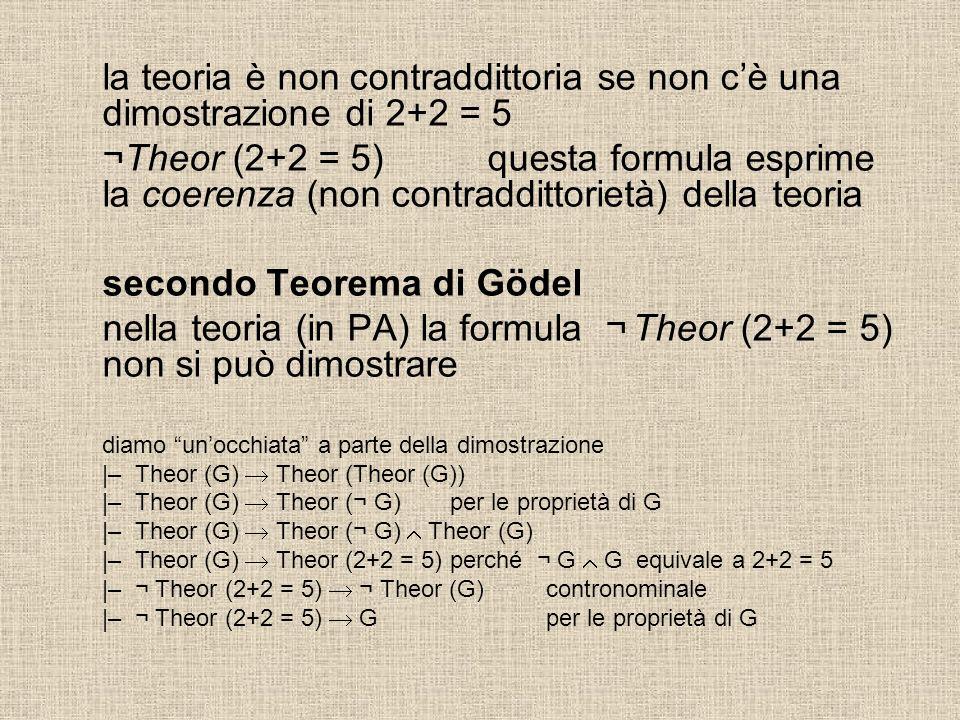 secondo Teorema di Gödel