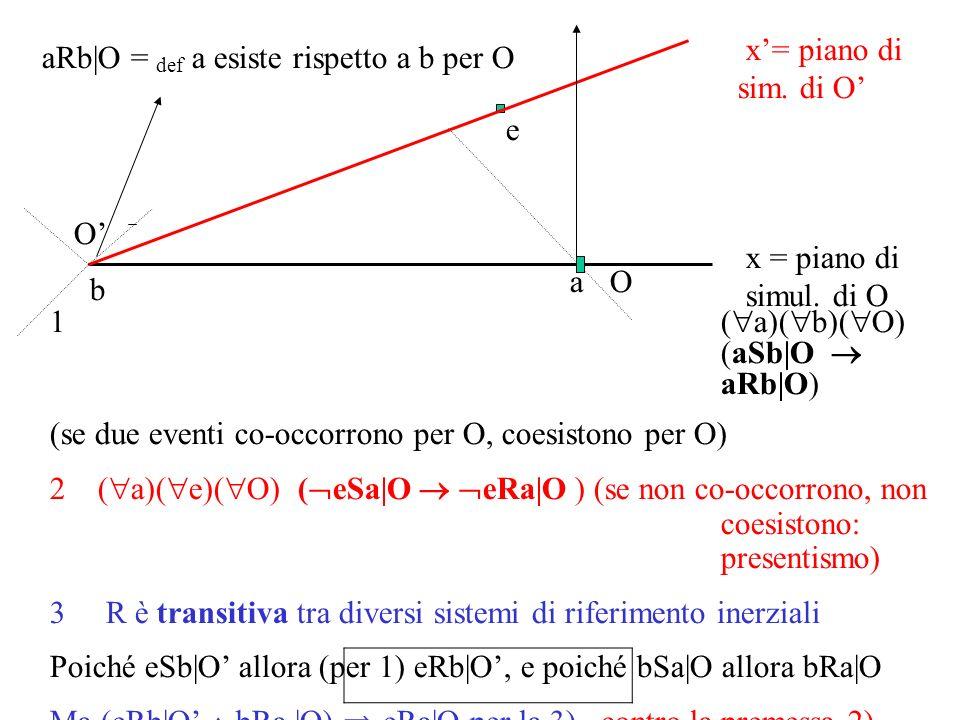 x'= piano di sim. di O' aRb|O = def a esiste rispetto a b per O. e. O' x = piano di simul. di O.