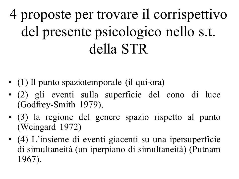 4 proposte per trovare il corrispettivo del presente psicologico nello s.t. della STR