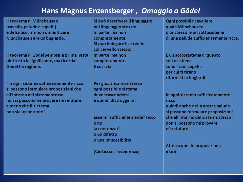 Hans Magnus Enzensberger , Omaggio a Gödel