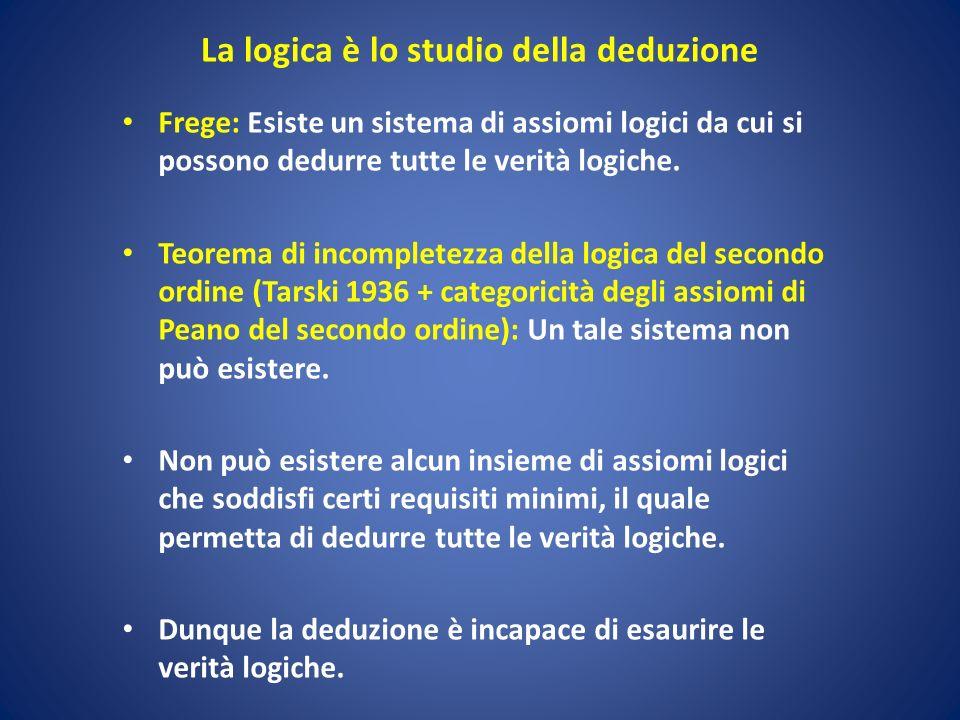 La logica è lo studio della deduzione