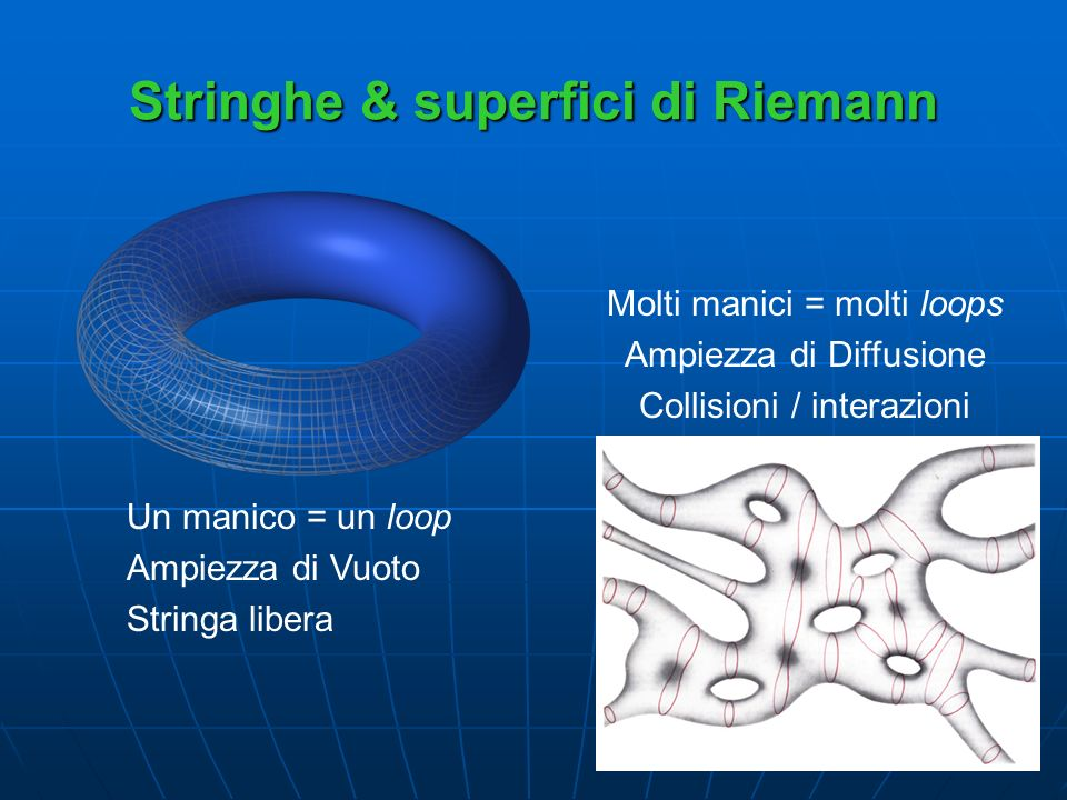 Stringhe & superfici di Riemann