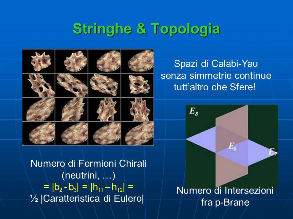 Stringhe & Topologia Spazi di Calabi-Yau senza simmetrie continue