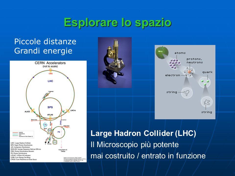 Esplorare lo spazio Piccole distanze Grandi energie