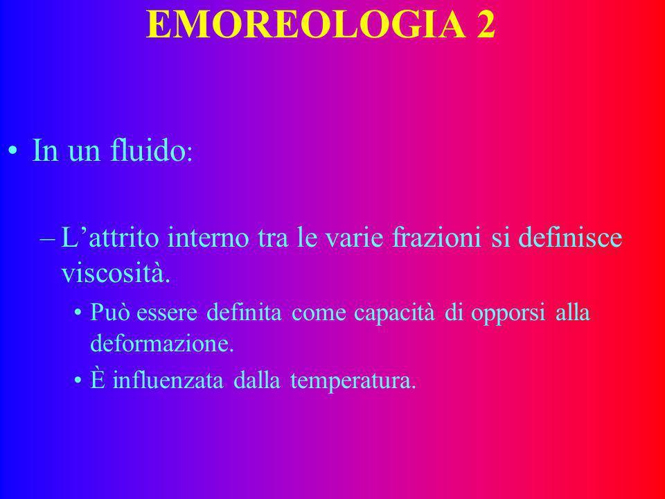 EMOREOLOGIA 2 In un fluido: