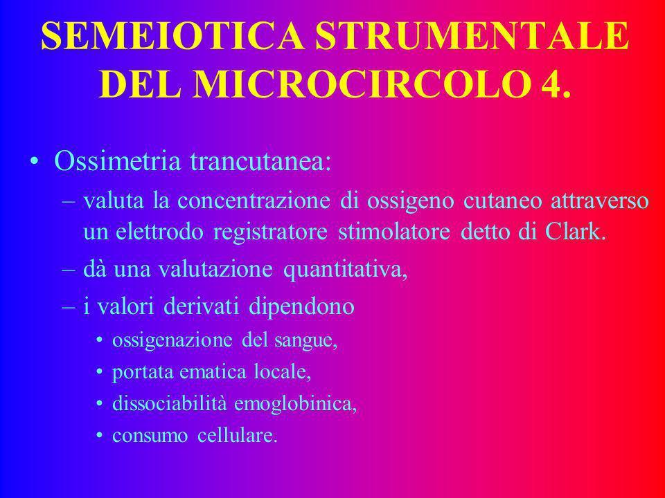 SEMEIOTICA STRUMENTALE DEL MICROCIRCOLO 4.