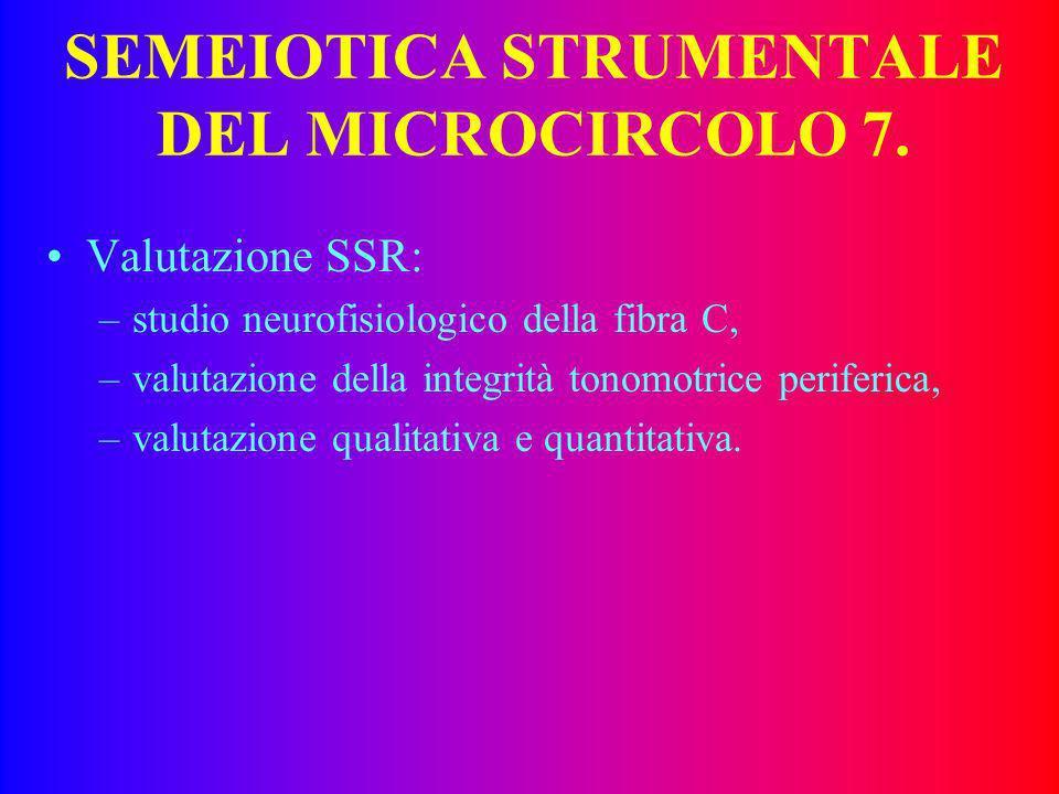 SEMEIOTICA STRUMENTALE DEL MICROCIRCOLO 7.