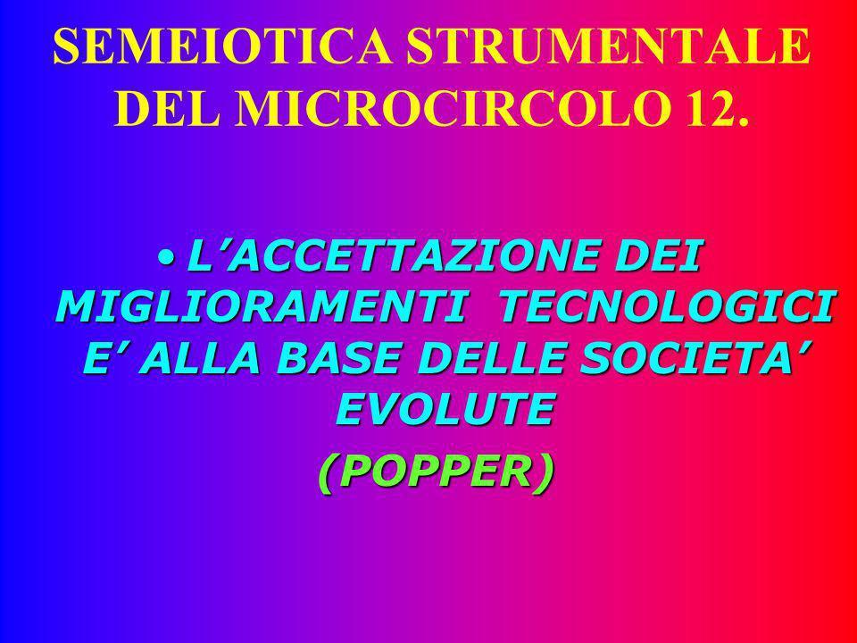 SEMEIOTICA STRUMENTALE DEL MICROCIRCOLO 12.