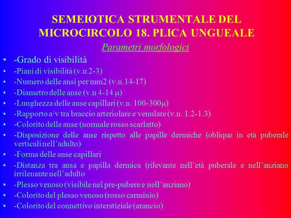 SEMEIOTICA STRUMENTALE DEL MICROCIRCOLO 18. PLICA UNGUEALE