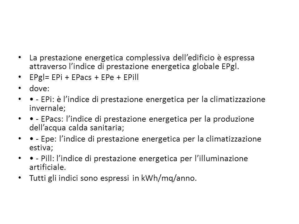 La prestazione energetica complessiva dell'edificio è espressa attraverso l'indice di prestazione energetica globale EPgl.