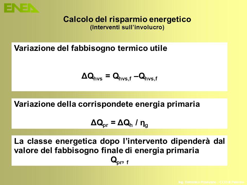 Calcolo del risparmio energetico (Interventi sull'involucro)