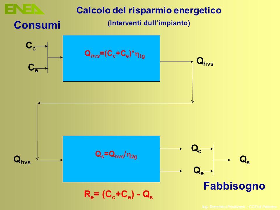 Calcolo del risparmio energetico (Interventi dull'impianto)