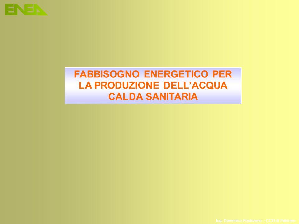 FABBISOGNO ENERGETICO PER LA PRODUZIONE DELL'ACQUA CALDA SANITARIA