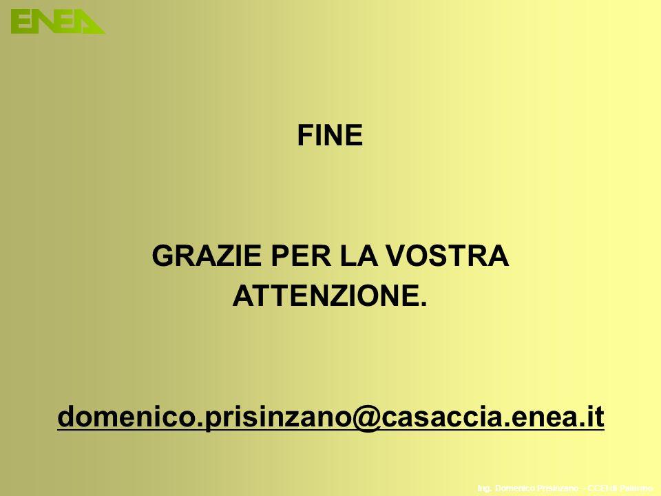 FINE GRAZIE PER LA VOSTRA ATTENZIONE. domenico.prisinzano@casaccia.enea.it