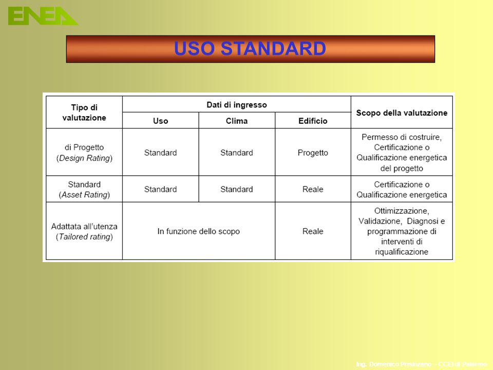 USO STANDARD