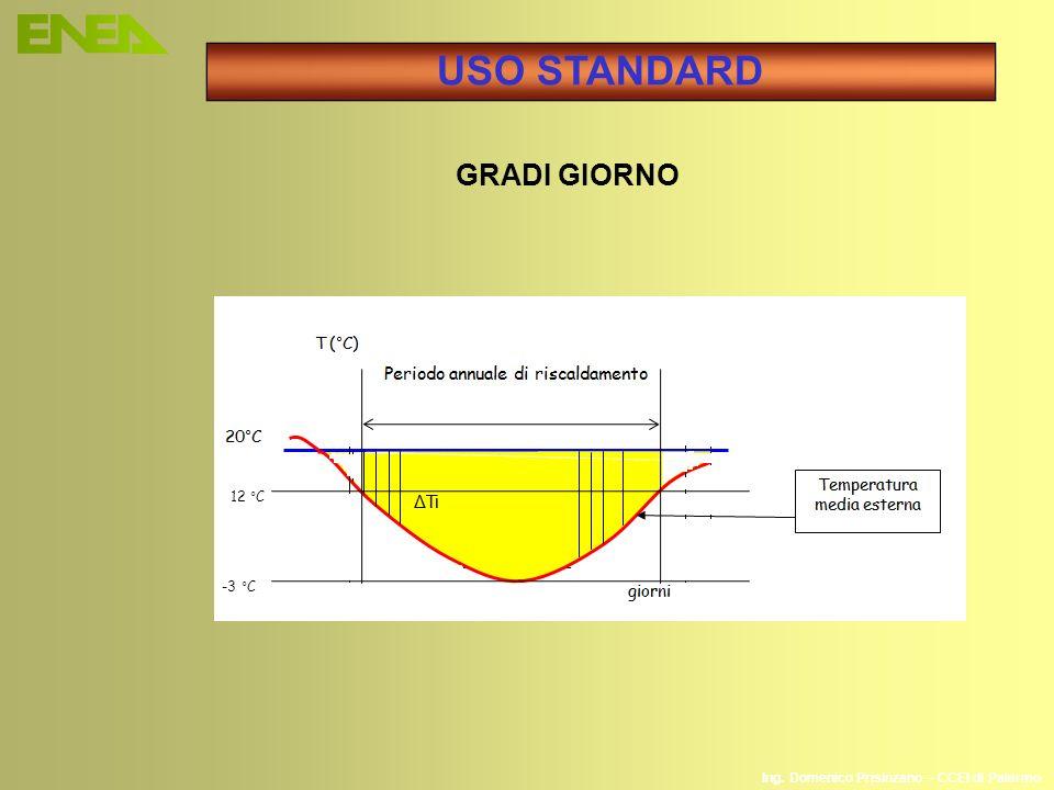 USO STANDARD GRADI GIORNO 12 °C -3 °C