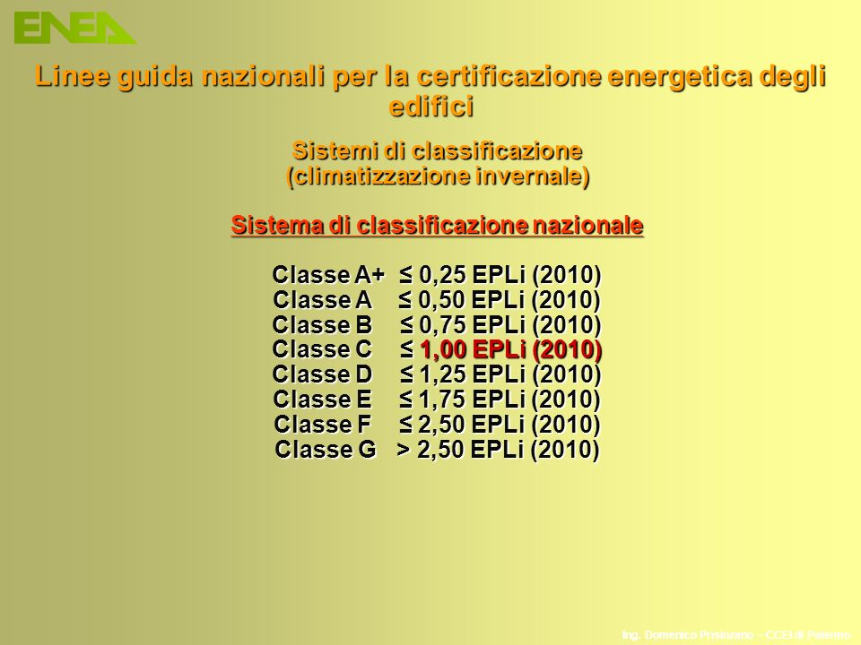 Linee guida nazionali per la certificazione energetica degli edifici