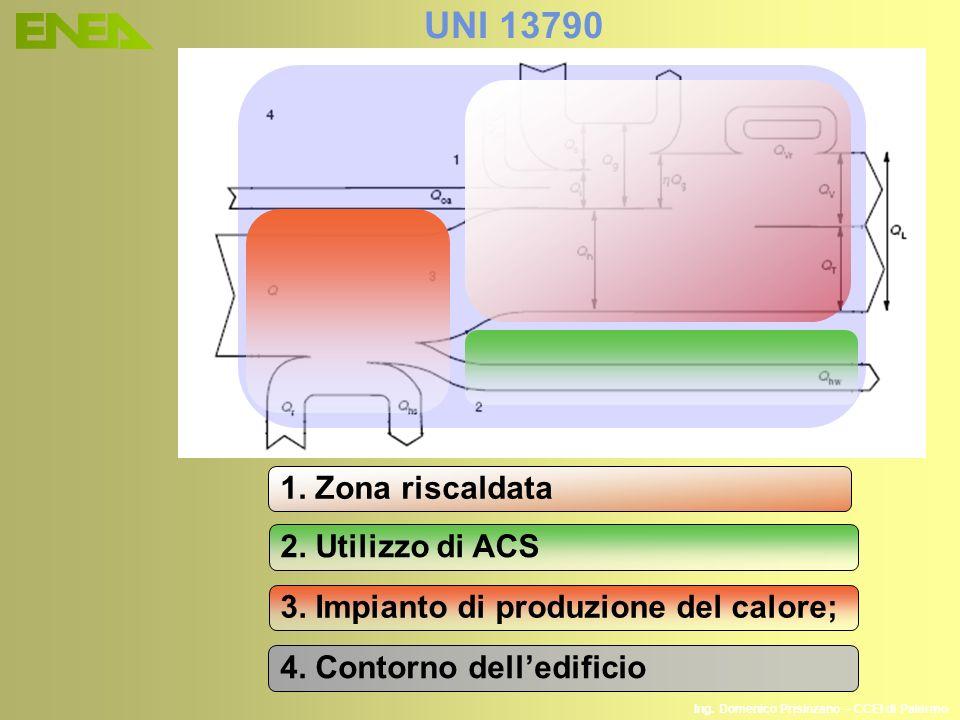 UNI 13790 1. Zona riscaldata 2. Utilizzo di ACS